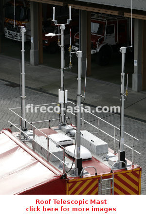 roof telescopic mast