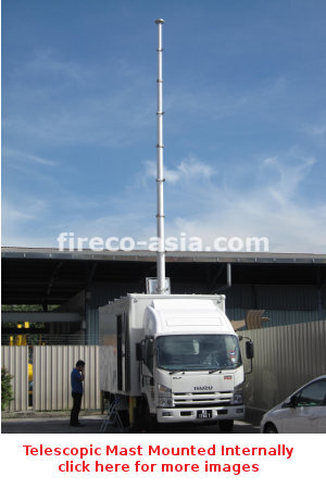 telescopic mast internal